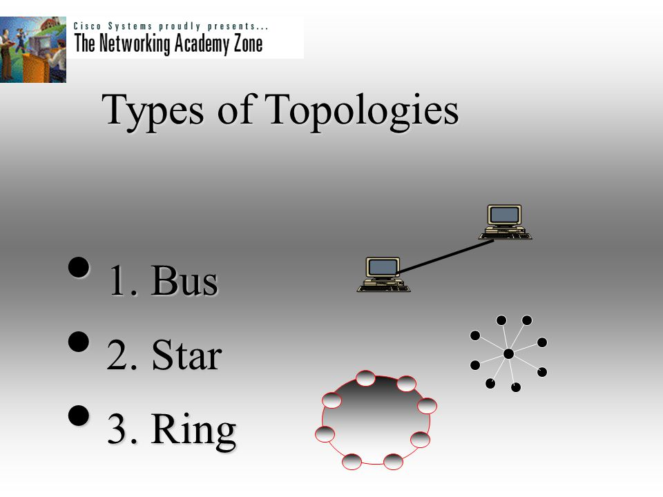 Network Topologies What S In The Works Define Network Topology
