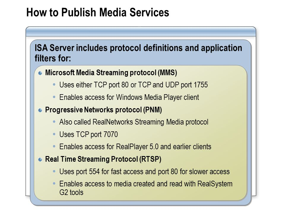 How to Publish Media Services ISA Server includes protocol definitions and application filters for: Microsoft Media Streaming protocol (MMS)  Uses either TCP port 80 or TCP and UDP port 1755  Enables access for Windows Media Player client Progressive Networks protocol (PNM)  Also called RealNetworks Streaming Media protocol  Uses TCP port 7070  Enables access for RealPlayer 5.0 and earlier clients Real Time Streaming Protocol (RTSP)  Uses port 554 for fast access and port 80 for slower access  Enables access to media created and read with RealSystem G2 tools Microsoft Media Streaming protocol (MMS)  Uses either TCP port 80 or TCP and UDP port 1755  Enables access for Windows Media Player client Progressive Networks protocol (PNM)  Also called RealNetworks Streaming Media protocol  Uses TCP port 7070  Enables access for RealPlayer 5.0 and earlier clients Real Time Streaming Protocol (RTSP)  Uses port 554 for fast access and port 80 for slower access  Enables access to media created and read with RealSystem G2 tools