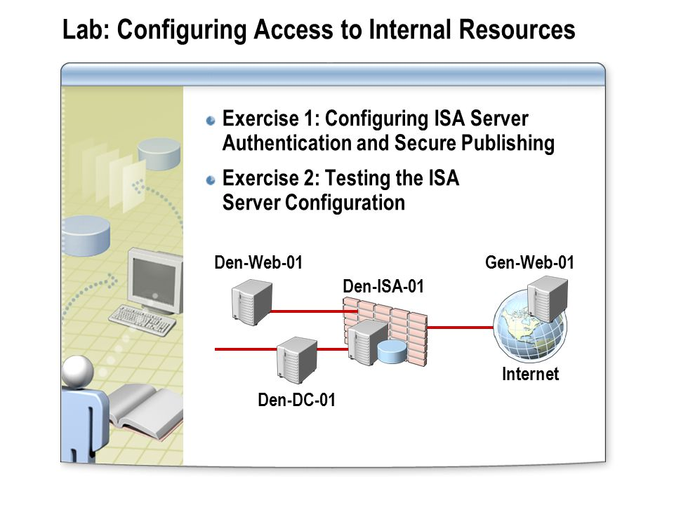 Lab: Configuring Access to Internal Resources Exercise 1: Configuring ISA Server Authentication and Secure Publishing Exercise 2: Testing the ISA Server Configuration Den-Web-01 Internet Den-ISA-01 Den-DC-01 Gen-Web-01