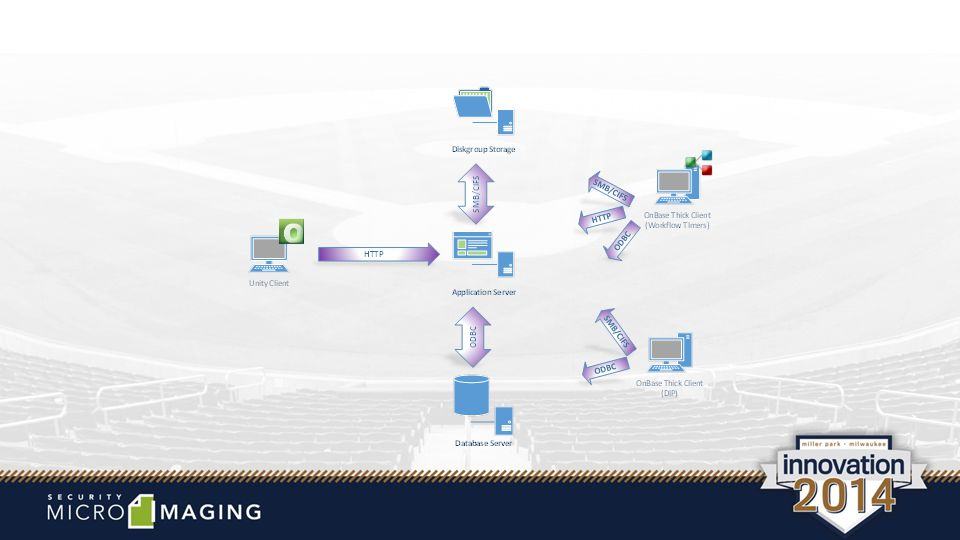 OnBase Troubleshooting - ppt video online download
