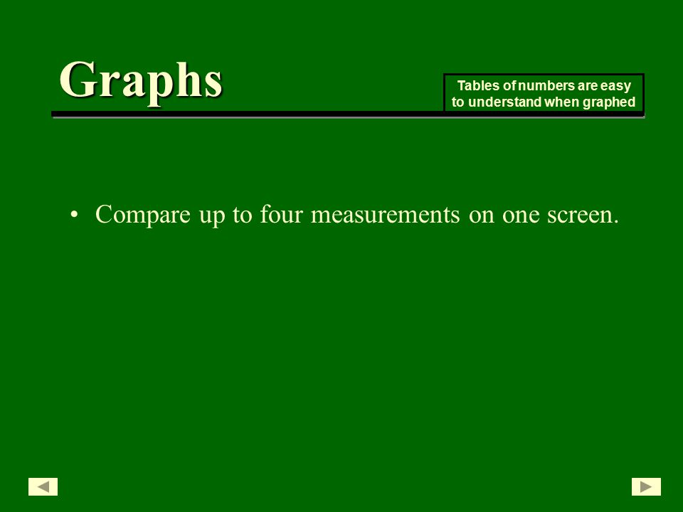 Graphs Compare up to four measurements on one screen.