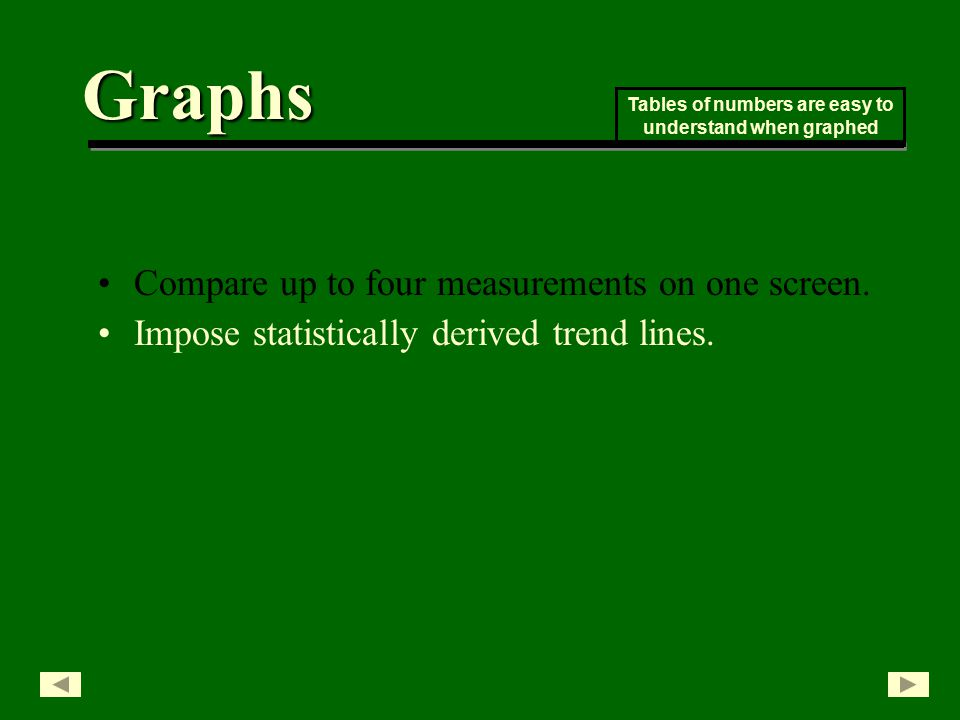 Compare up to four measurements on one screen.