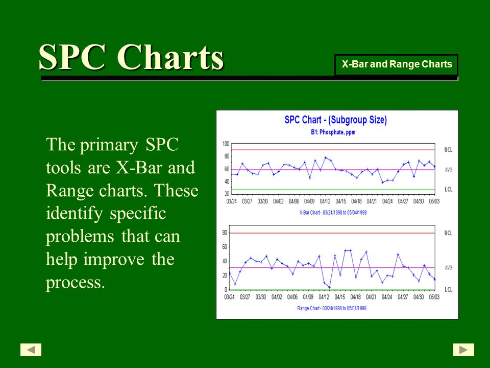 The primary SPC tools are X-Bar and Range charts.