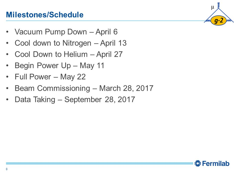 Milestones/Schedule Vacuum Pump Down – April 6 Cool down to Nitrogen – April 13 Cool Down to Helium – April 27 Begin Power Up – May 11 Full Power – May 22 Beam Commissioning – March 28, 2017 Data Taking – September 28,
