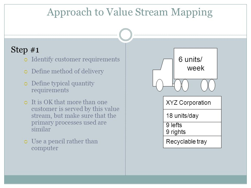 Value Stream Mapping Analysis Of Material Transport Ppt Download