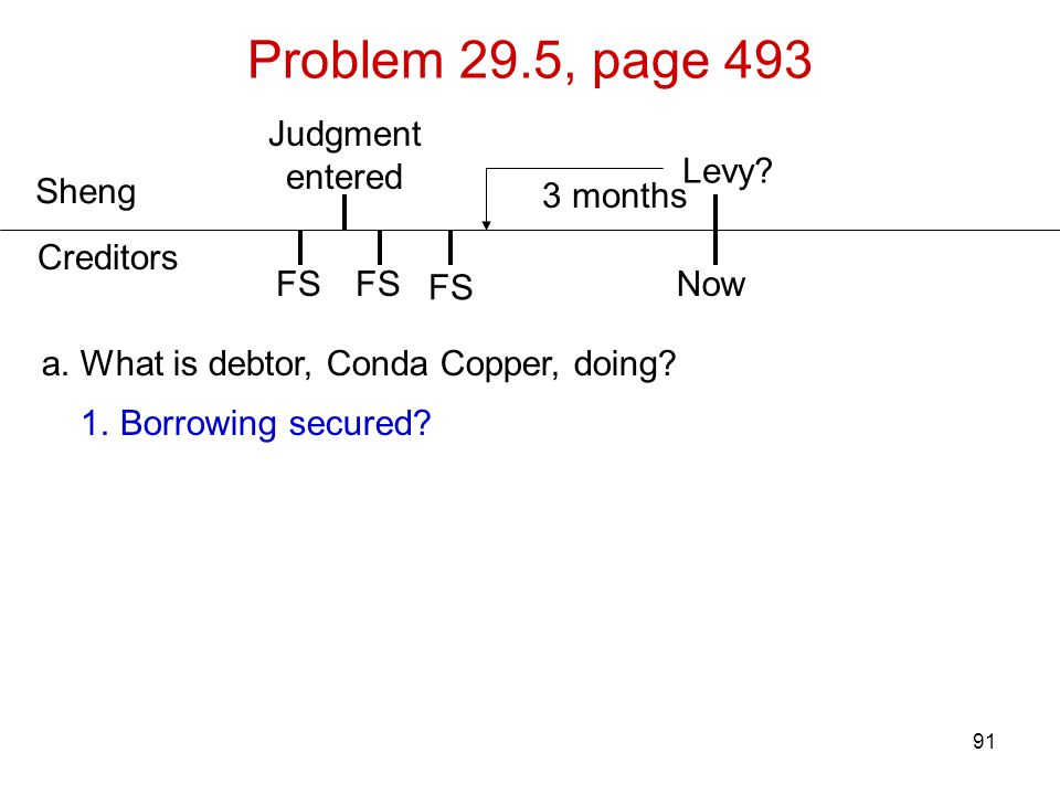 91 Problem 29.5, page 493 Sheng Creditors Judgment entered a.