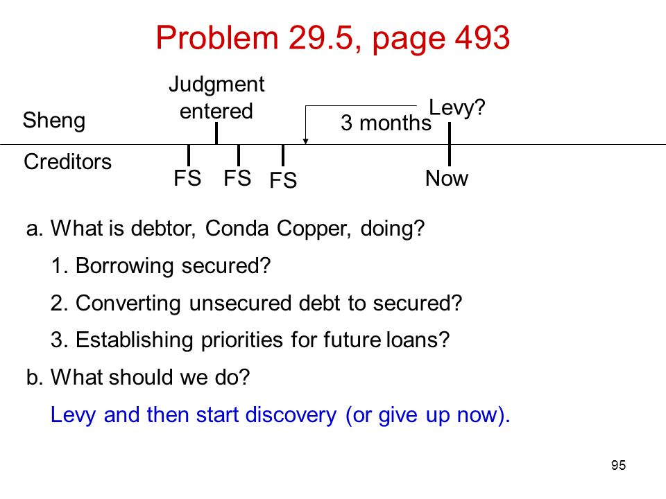 95 Problem 29.5, page 493 Sheng Creditors Judgment entered a.
