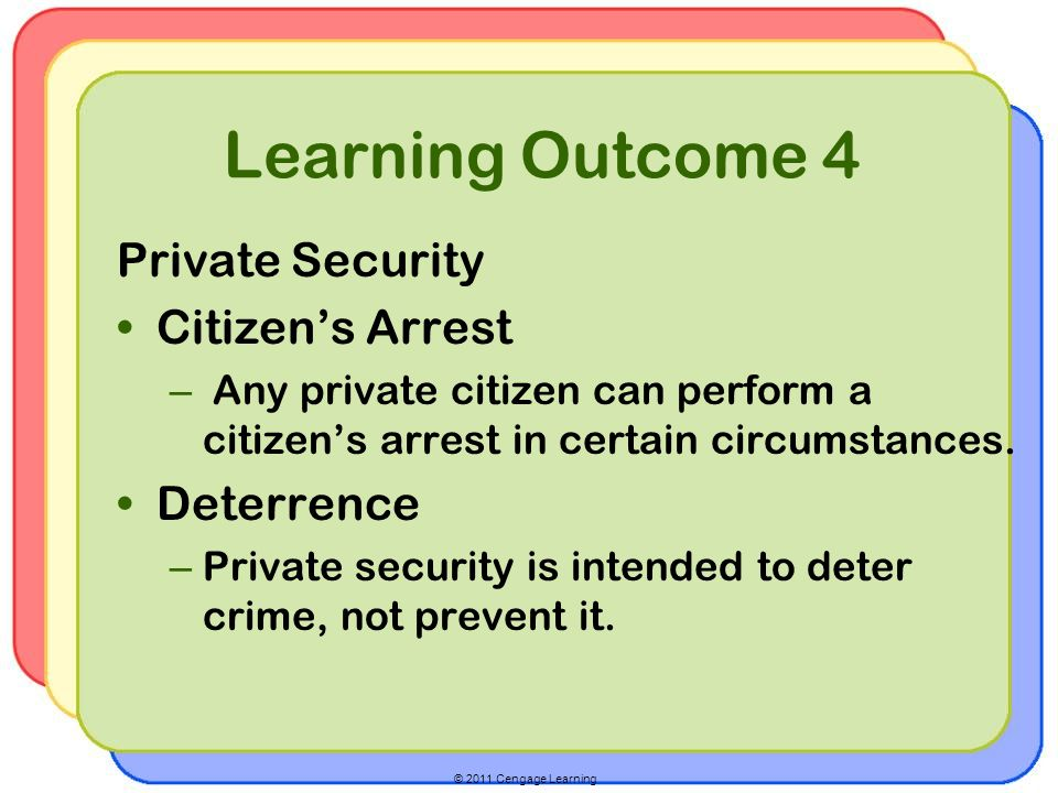 © 2011 Cengage Learning Learning Outcome 4 Private Security Citizen's Arrest – Any private citizen can perform a citizen's arrest in certain circumstances.