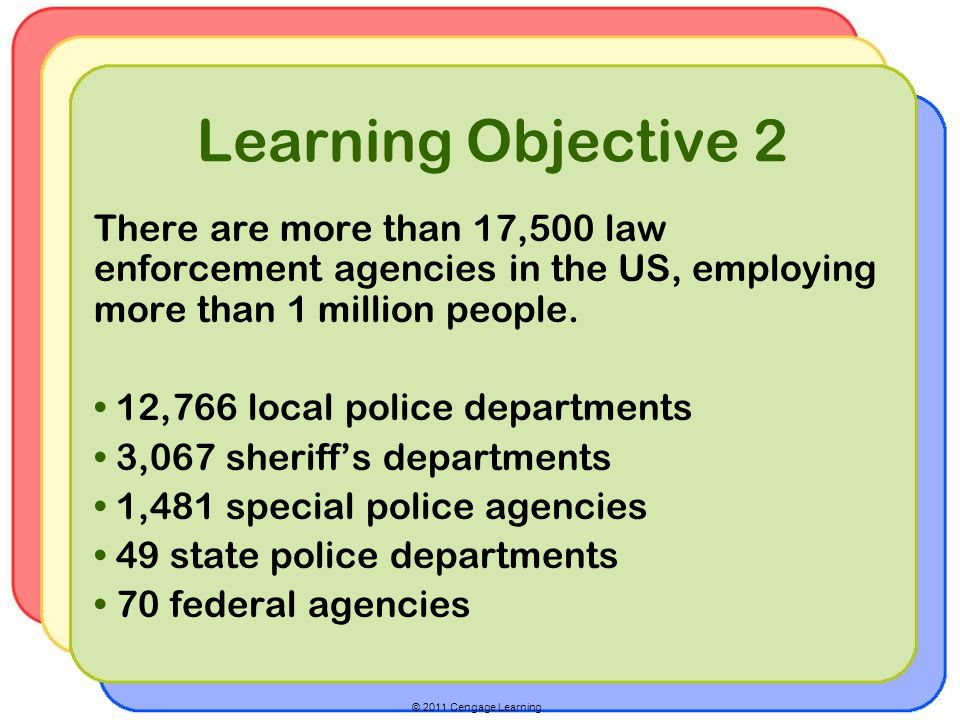 © 2011 Cengage Learning Learning Objective 2 There are more than 17,500 law enforcement agencies in the US, employing more than 1 million people.