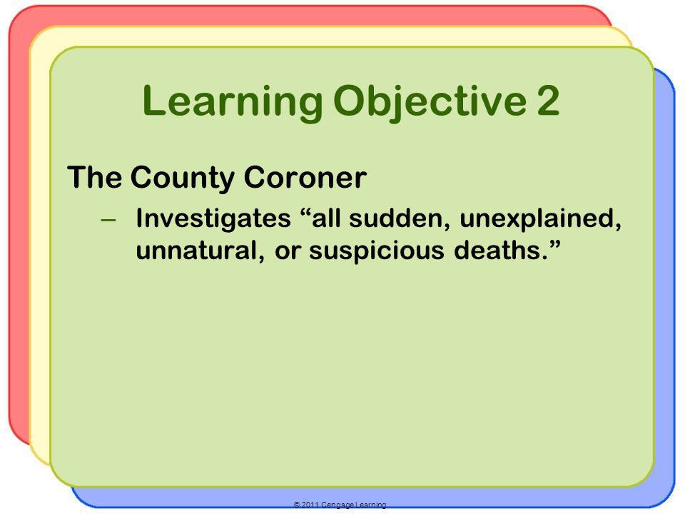 © 2011 Cengage Learning Learning Objective 2 The County Coroner – Investigates all sudden, unexplained, unnatural, or suspicious deaths.