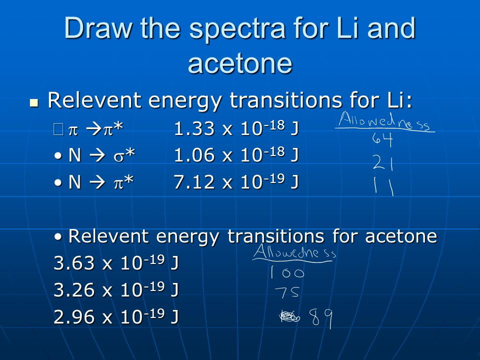 Draw the spectra for Li and acetone Relevent energy transitions for Li: Relevent energy transitions for Li:   *1.33 x J N  *1.06 x JN  *1.06 x J N  *7.12 x JN  *7.12 x J Relevent energy transitions for acetoneRelevent energy transitions for acetone 3.63 x J 3.26 x J 2.96 x J