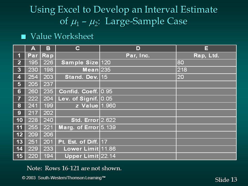 13 Slide © 2003 South-Western/Thomson Learning™ n Value Worksheet Using Excel to Develop an Interval Estimate of  1 –  2 : Large-Sample Case Note: Rows are not shown.