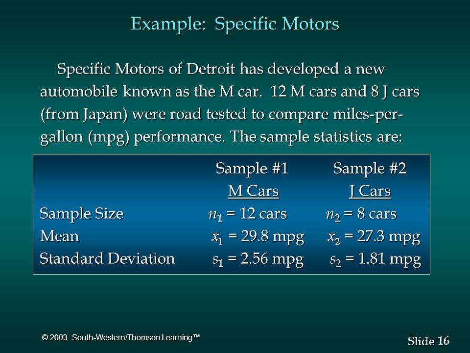 16 Slide © 2003 South-Western/Thomson Learning™ Example: Specific Motors Specific Motors of Detroit has developed a new automobile known as the M car.