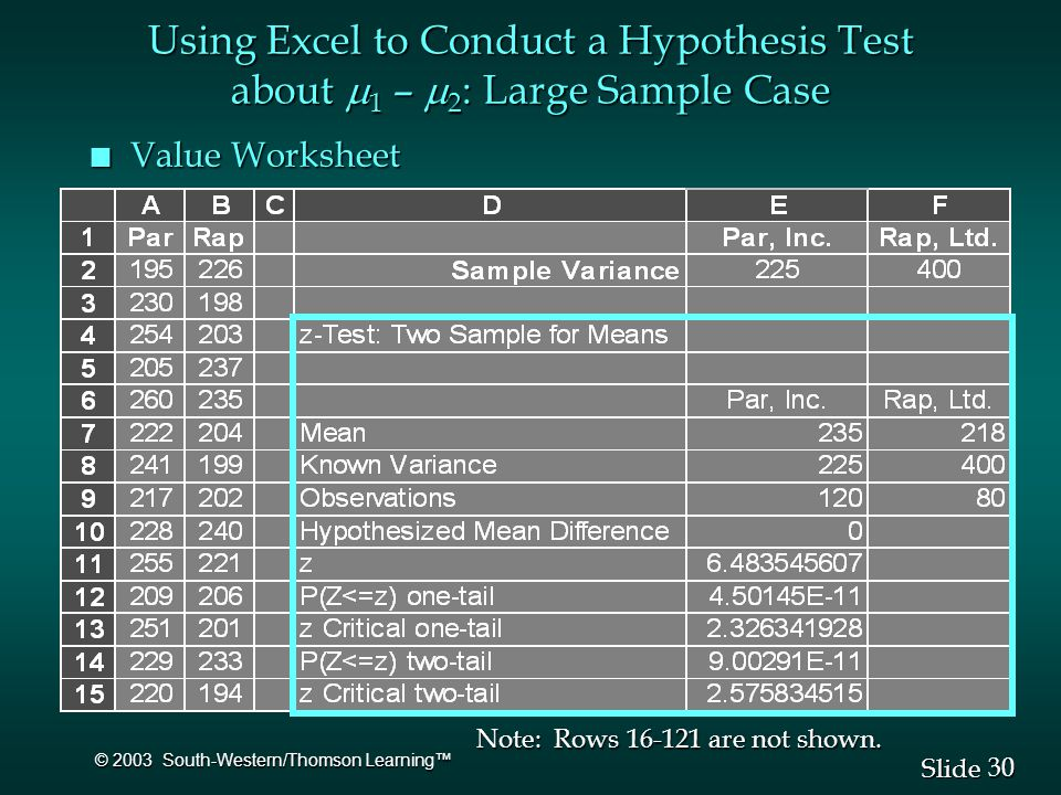 30 Slide © 2003 South-Western/Thomson Learning™ n Value Worksheet Using Excel to Conduct a Hypothesis Test about  1 –  2 : Large Sample Case Note: Rows are not shown.