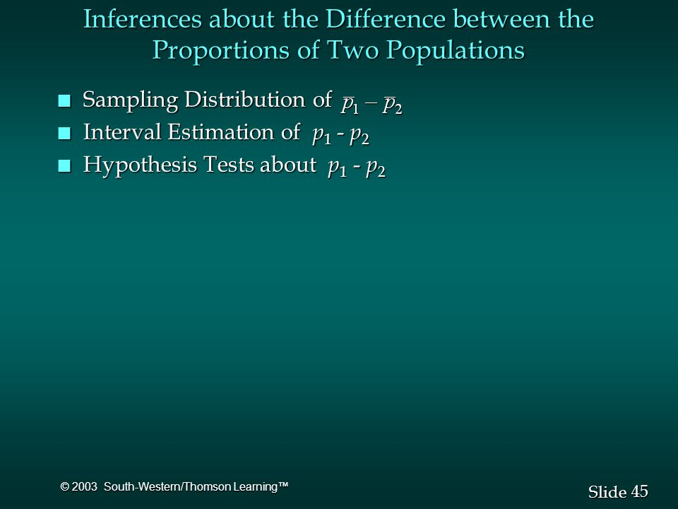45 Slide © 2003 South-Western/Thomson Learning™ Inferences about the Difference between the Proportions of Two Populations n Sampling Distribution of n Interval Estimation of p 1 - p 2 n Hypothesis Tests about p 1 - p 2