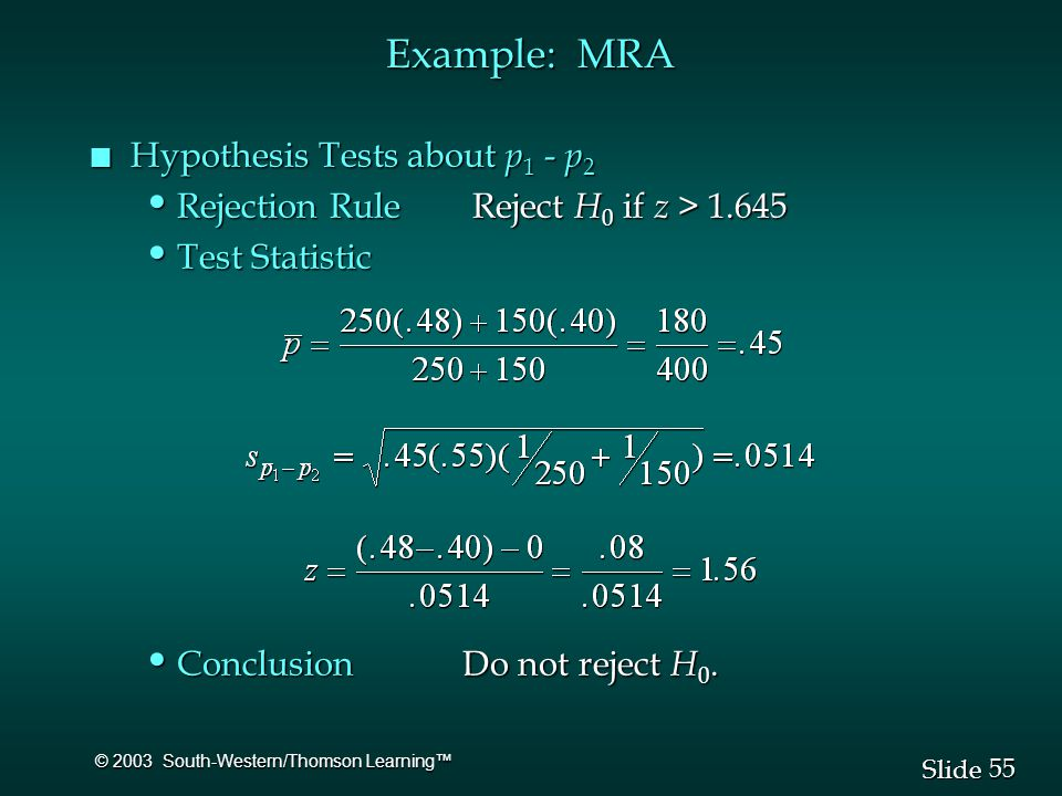 55 Slide © 2003 South-Western/Thomson Learning™ Example: MRA n Hypothesis Tests about p 1 - p 2 Rejection Rule Reject H 0 if z > Rejection Rule Reject H 0 if z > Test Statistic Test Statistic Conclusion Do not reject H 0.