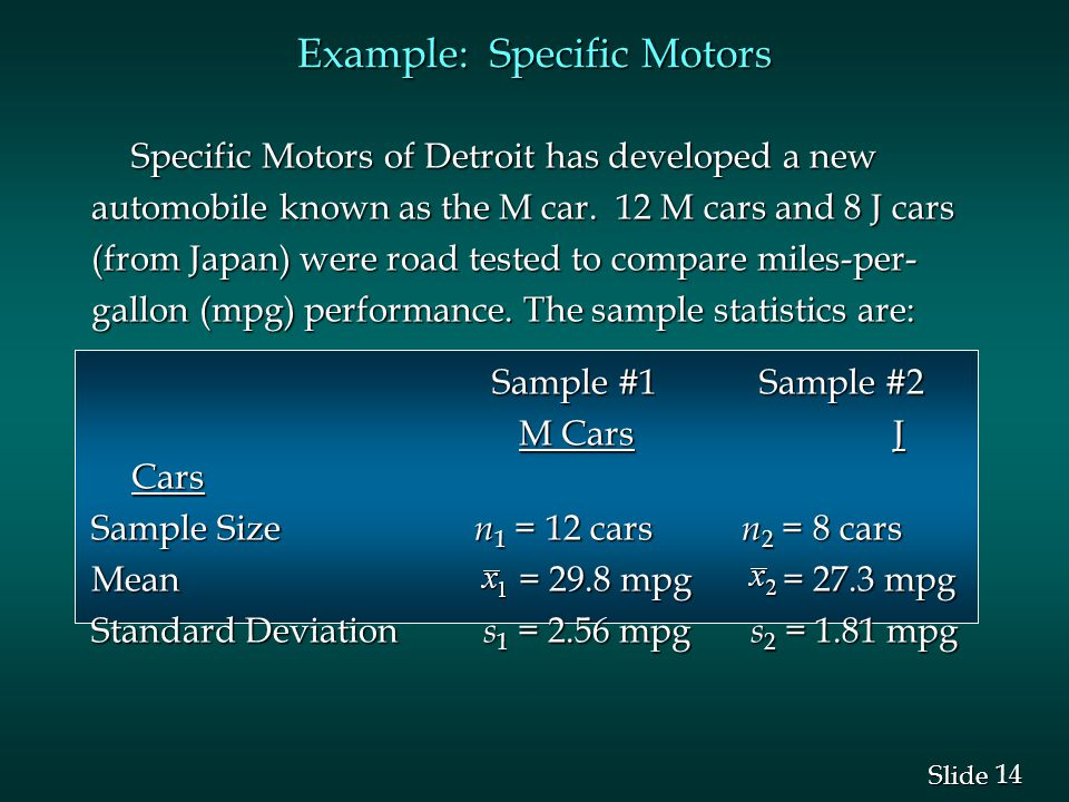 14 Slide Example: Specific Motors Specific Motors of Detroit has developed a new automobile known as the M car.