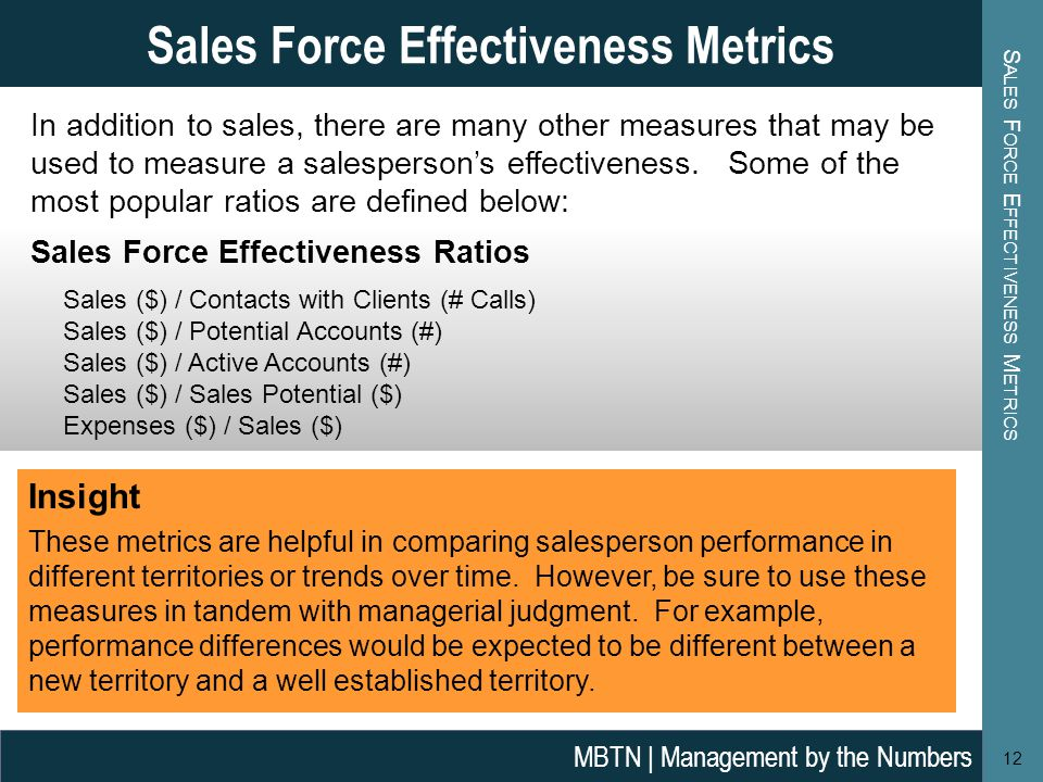 S ALES F ORCE E FFECTIVENESS M ETRICS Sales Force Effectiveness Ratios Sales ($) / Contacts with Clients (# Calls) Sales ($) / Potential Accounts (#) Sales ($) / Active Accounts (#) Sales ($) / Sales Potential ($) Expenses ($) / Sales ($) 12 Sales Force Effectiveness Metrics MBTN | Management by the Numbers In addition to sales, there are many other measures that may be used to measure a salesperson's effectiveness.