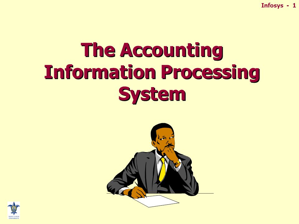 Infosys - 1 The Accounting Information Processing System