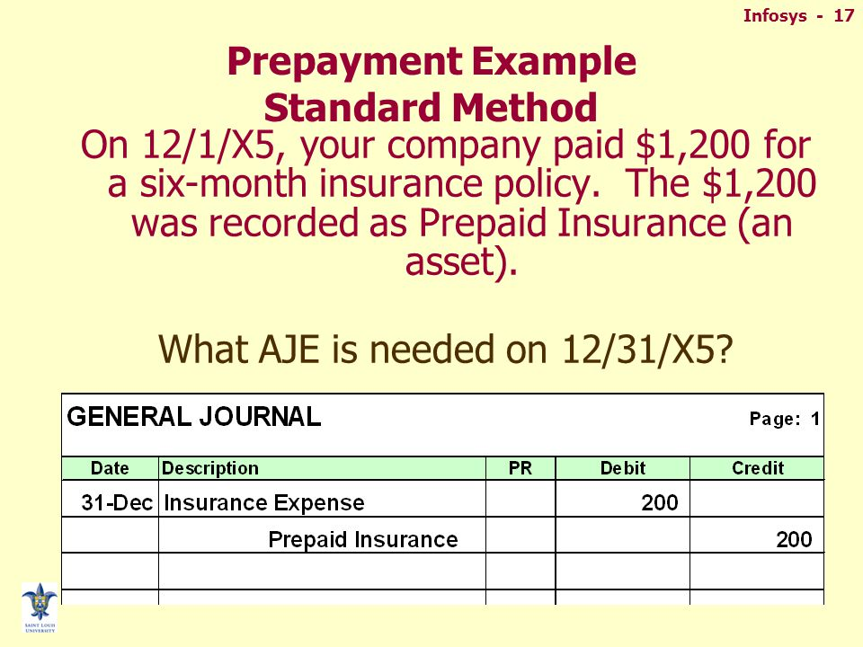 Infosys - 17 Prepayment Example Standard Method On 12/1/X5, your company paid $1,200 for a six-month insurance policy.