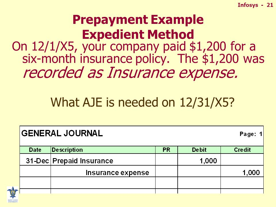 Infosys - 21 Prepayment Example Expedient Method On 12/1/X5, your company paid $1,200 for a six-month insurance policy.