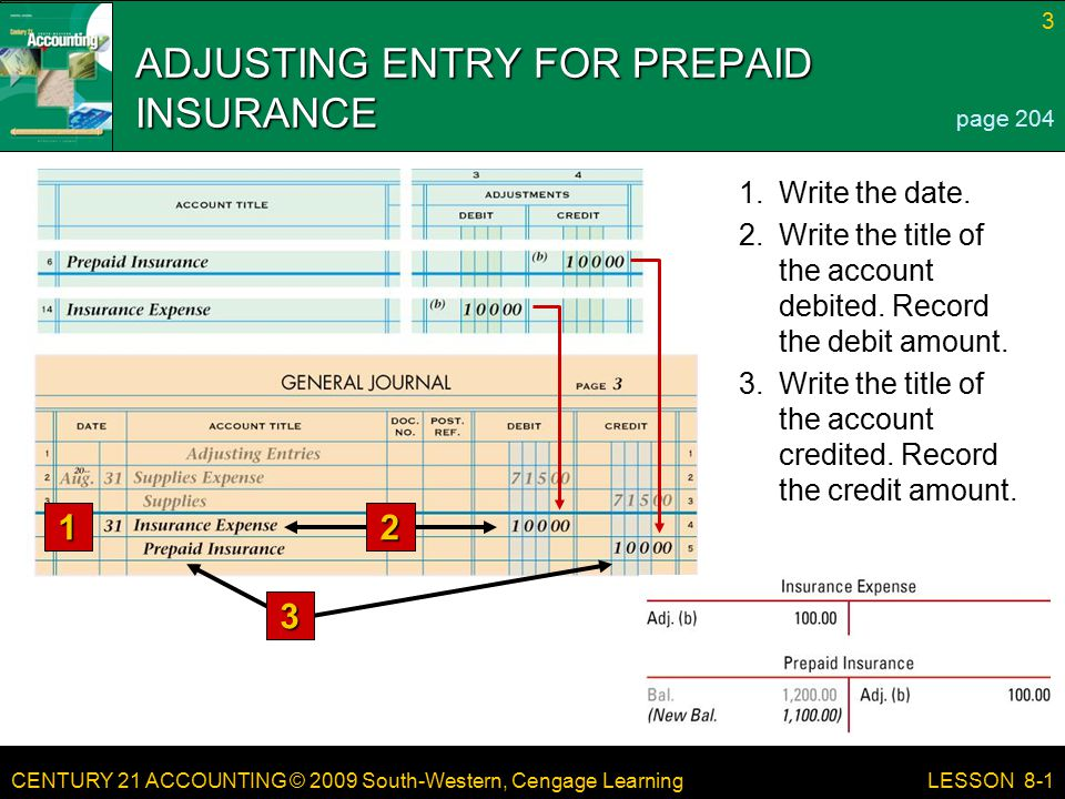 CENTURY 21 ACCOUNTING © 2009 South-Western, Cengage Learning 3 LESSON 8-1 ADJUSTING ENTRY FOR PREPAID INSURANCE page Write the title of the account credited.