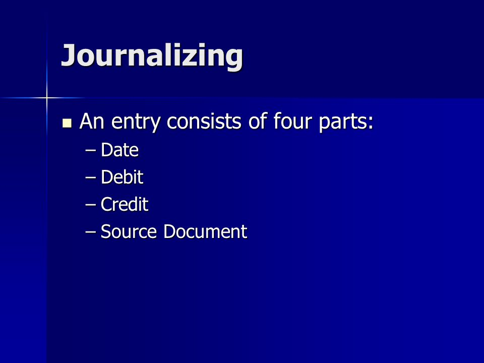 Journalizing An entry consists of four parts: An entry consists of four parts: –Date –Debit –Credit –Source Document