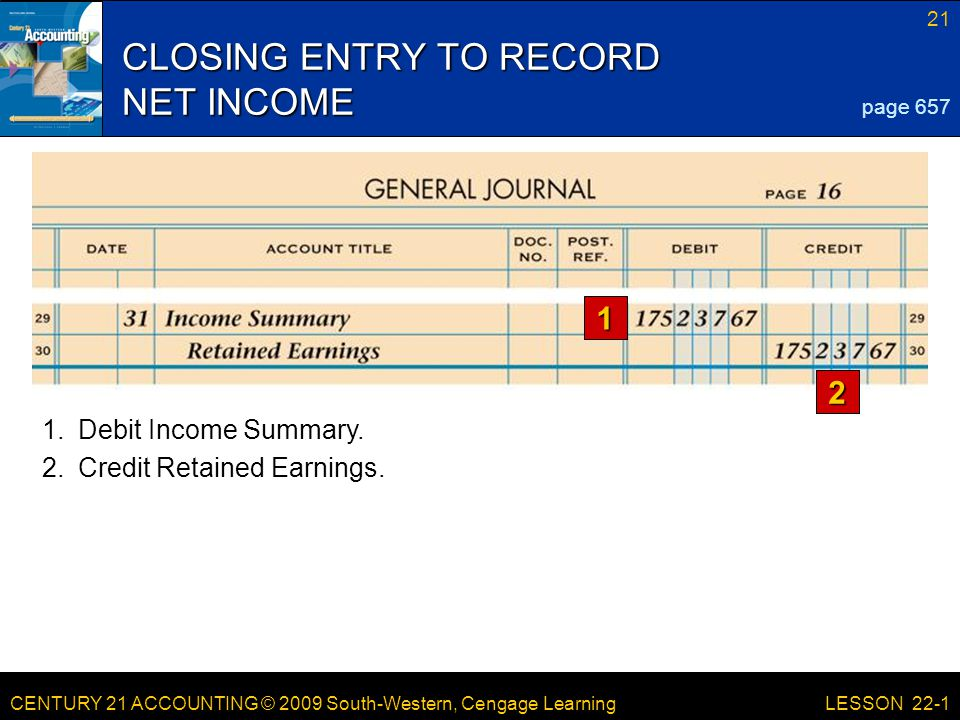 CENTURY 21 ACCOUNTING © 2009 South-Western, Cengage Learning 21 LESSON 22-1 CLOSING ENTRY TO RECORD NET INCOME 1 2 page Credit Retained Earnings.