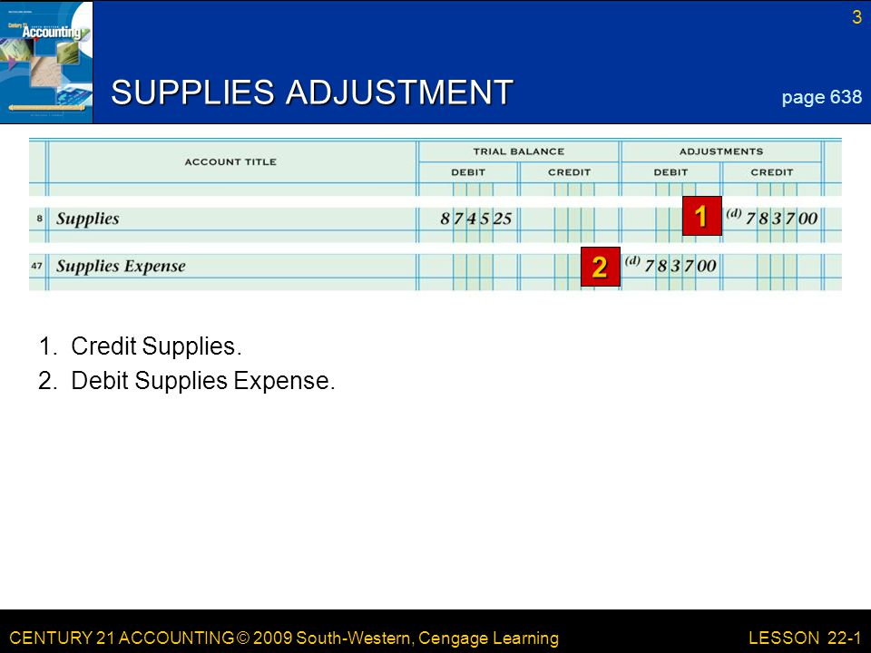 CENTURY 21 ACCOUNTING © 2009 South-Western, Cengage Learning 3 LESSON Credit Supplies.