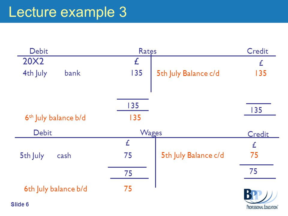Slide 6 Lecture example 3 £ 5th July cash 75 Debit Credit £ 5th July Balance c/d 135 Debit Credit Rates Wages 20X2 £ 4th July bank 135 £ 5th July Balance c/d th July balance b/d th July balance b/d 75