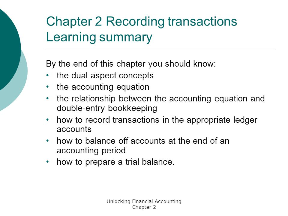 Unlocking Financial Accounting Chapter 2 Chapter 2 Recording