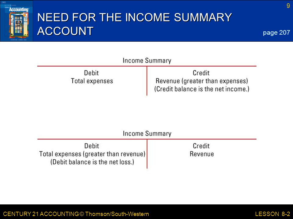 CENTURY 21 ACCOUNTING © Thomson/South-Western 9 LESSON 8-2 NEED FOR THE INCOME SUMMARY ACCOUNT page 207