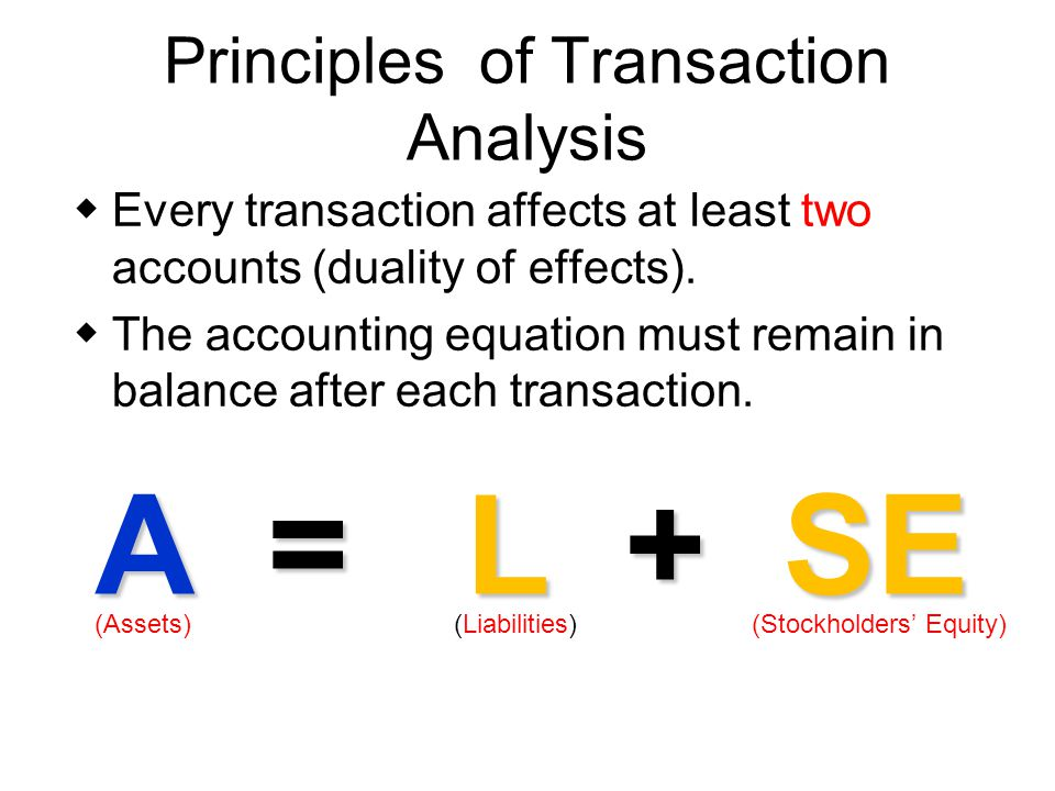 Principles of Transaction Analysis  Every transaction affects at least two accounts (duality of effects).