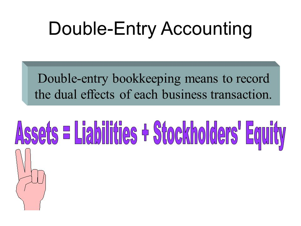 Double-Entry Accounting Double-entry bookkeeping means to record the dual effects of each business transaction.