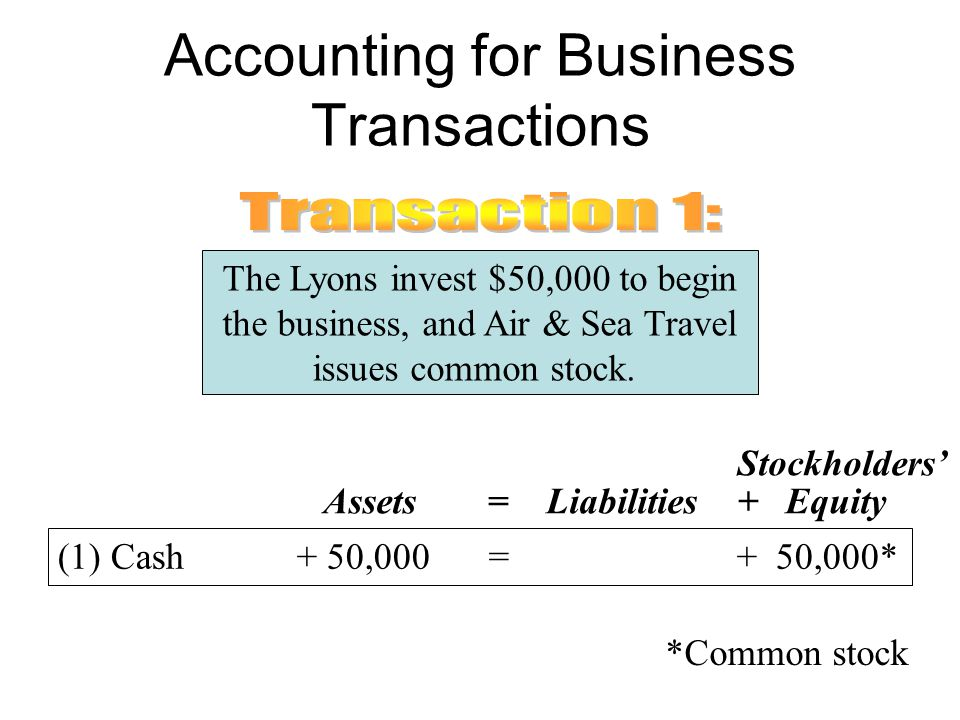 Accounting for Business Transactions The Lyons invest $50,000 to begin the business, and Air & Sea Travel issues common stock.