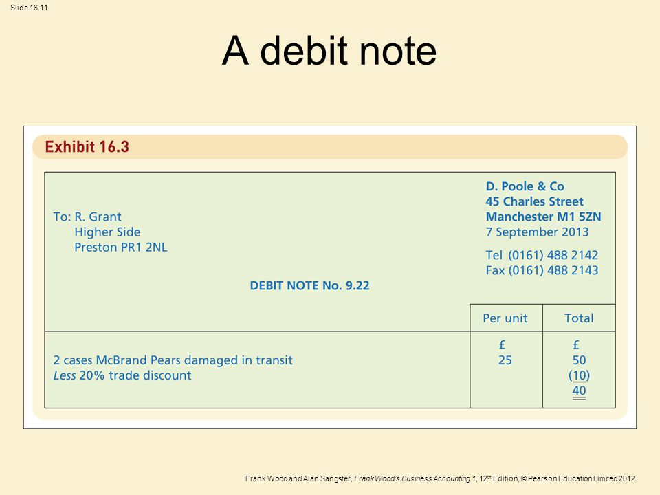 Frank Wood and Alan Sangster, Frank Wood's Business Accounting 1, 12 th Edition, © Pearson Education Limited 2012 Slide A debit note