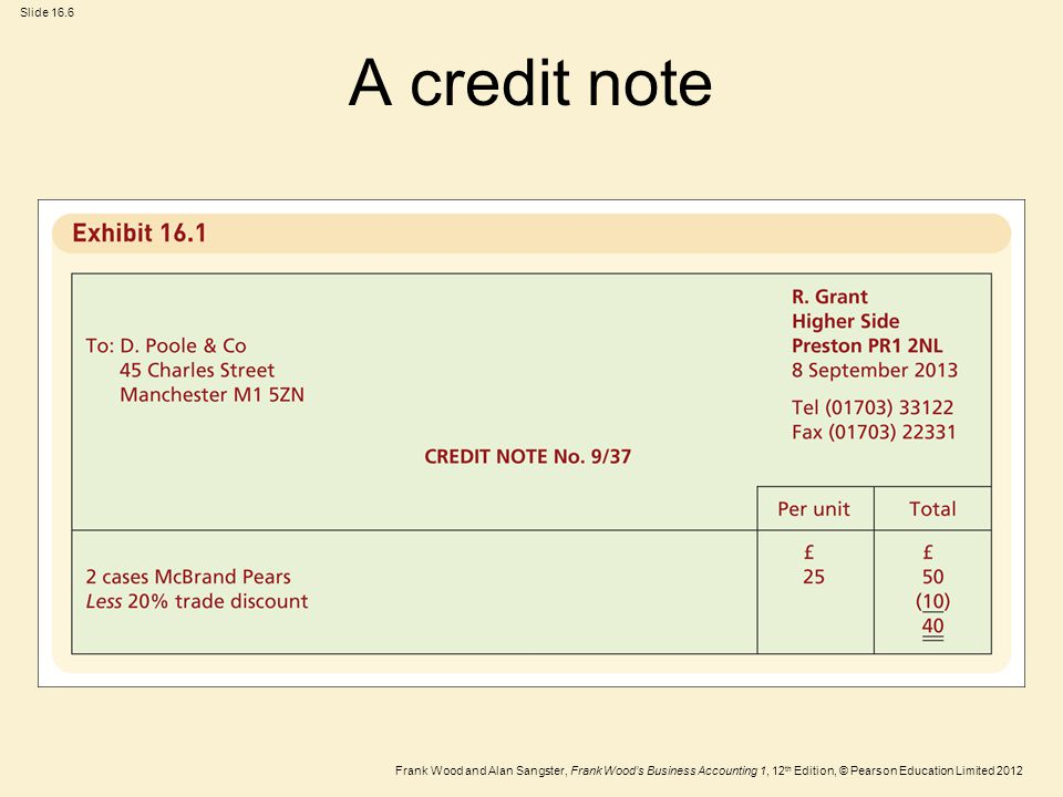 Frank Wood and Alan Sangster, Frank Wood's Business Accounting 1, 12 th Edition, © Pearson Education Limited 2012 Slide 16.6 A credit note