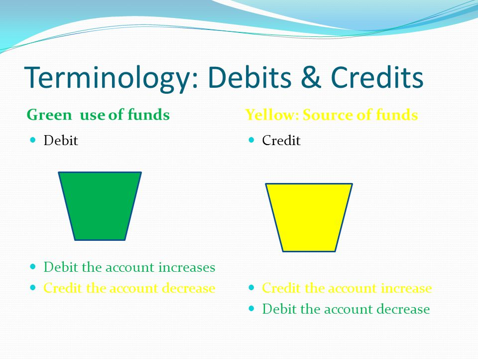 Terminology: Debits & Credits Green use of funds Yellow: Source of funds Debit Debit the account increases Credit the account decrease Credit Credit the account increase Debit the account decrease