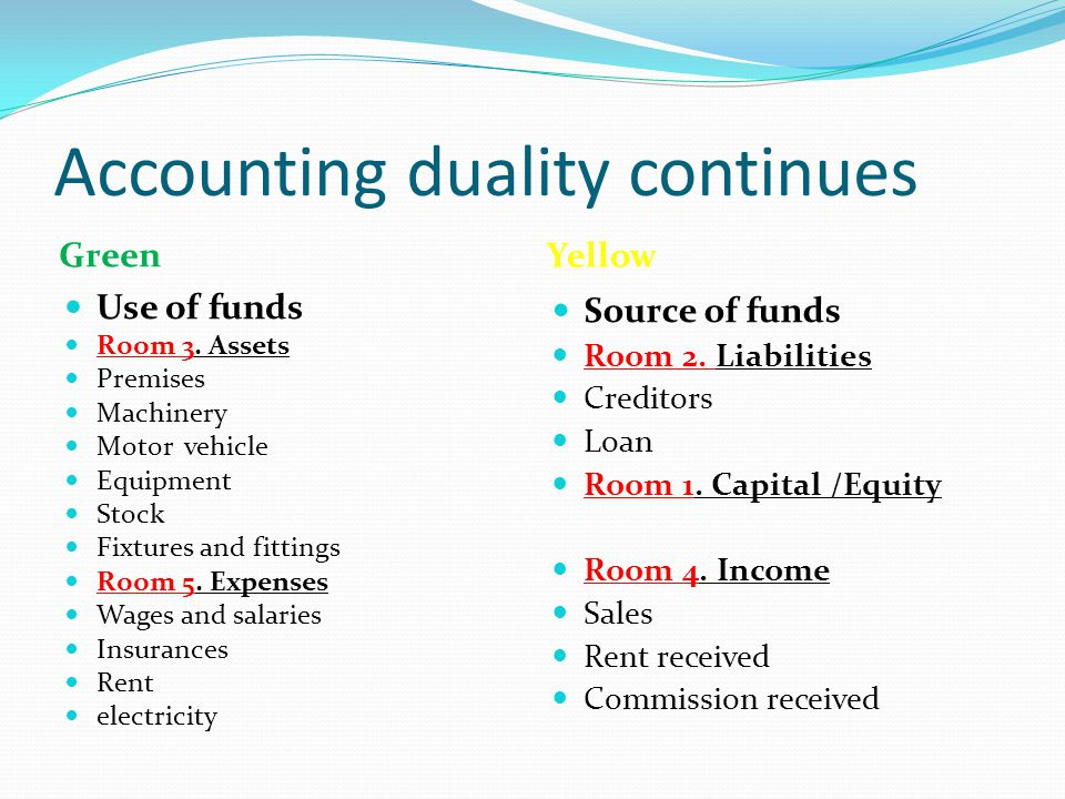 Accounting duality continues Green Yellow Use of funds Room 3.