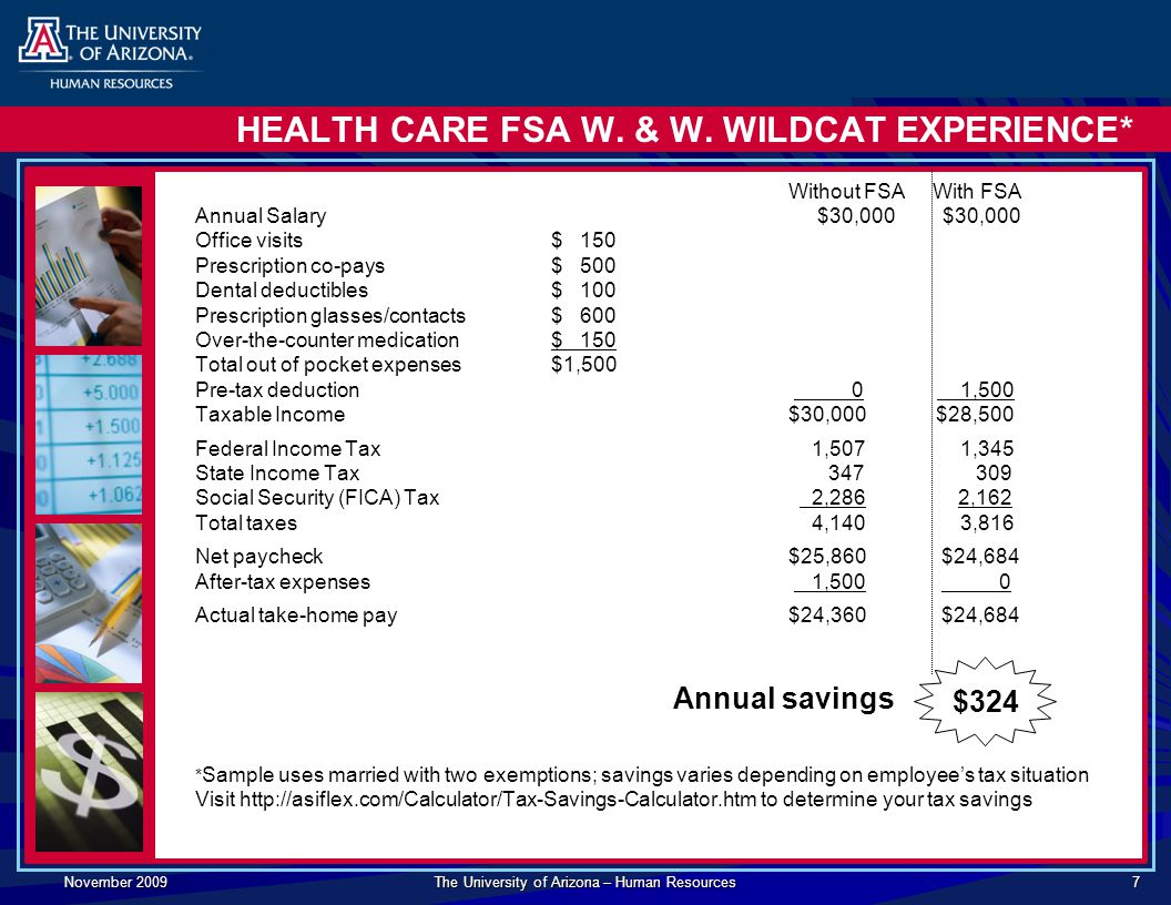 November 2009 The University of Arizona – Human Resources 7 Without FSA With FSA Annual Salary $30,000 $30,000 Office visits$ 150 Prescription co-pays$ 500 Dental deductibles$ 100 Prescription glasses/contacts$ 600 Over-the-counter medication$ 150 Total out of pocket expenses $1,500 Pre-tax deduction 0 1,500 Taxable Income$30,000 $28,500 Federal Income Tax 1,507 1,345 State Income Tax Social Security (FICA) Tax 2,286 2,162 Total taxes 4,140 3,816 Net paycheck$25,860 $24,684 After-tax expenses 1,500 0 Actual take-home pay$24,360 $24,684 * Sample uses married with two exemptions; savings varies depending on employee's tax situation Visit   to determine your tax savings Annual savings $324 HEALTH CARE FSA W.
