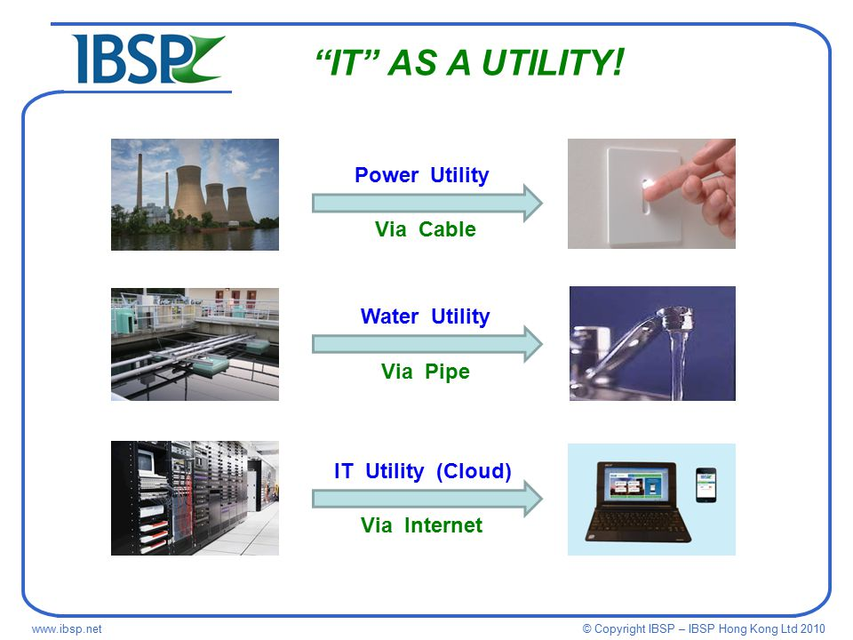 © Copyright IBSP – IBSP Hong Kong Ltd IT AS A UTILITY .