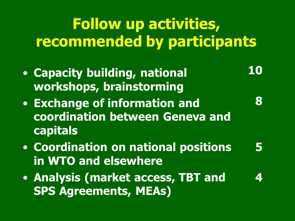 Follow up activities, recommended by participants Capacity building, national workshops, brainstorming Exchange of information and coordination between Geneva and capitals Coordination on national positions in WTO and elsewhere Analysis (market access, TBT and SPS Agreements, MEAs)