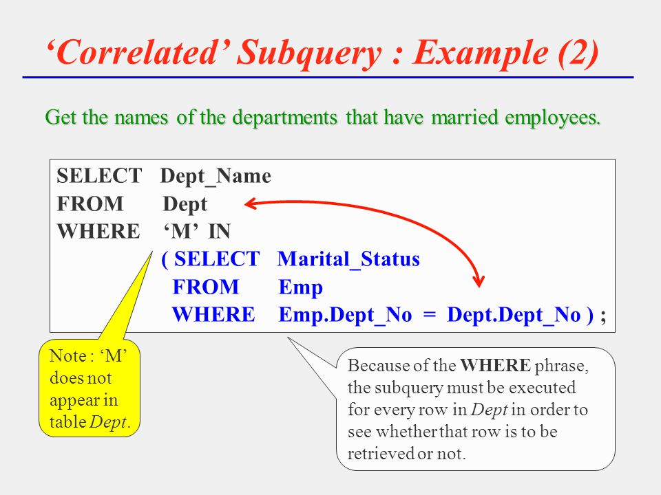 SQL Subqueries Objectives of the Lecture : To consider the