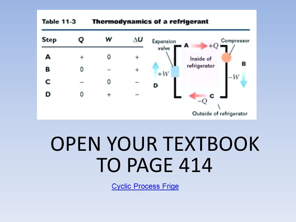 OPEN YOUR TEXTBOOK TO PAGE 414 Cyclic Process Frige