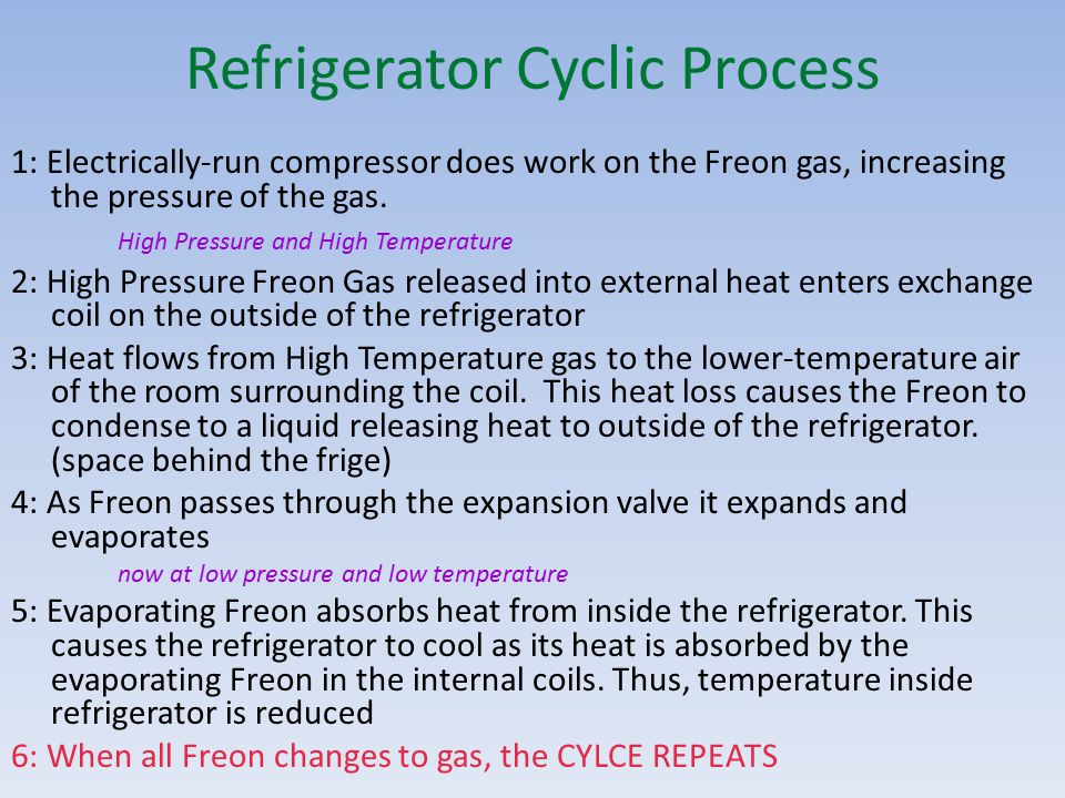 Refrigerator Cyclic Process 1: Electrically-run compressor does work on the Freon gas, increasing the pressure of the gas.