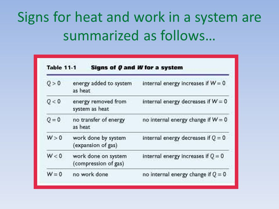 Signs for heat and work in a system are summarized as follows…
