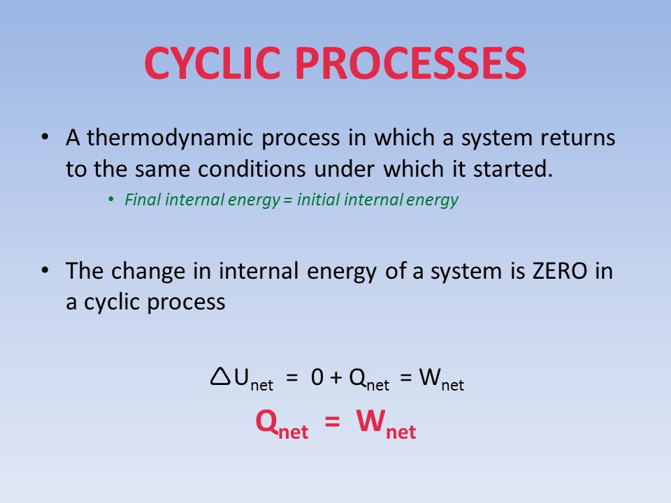 CYCLIC PROCESSES A thermodynamic process in which a system returns to the same conditions under which it started.