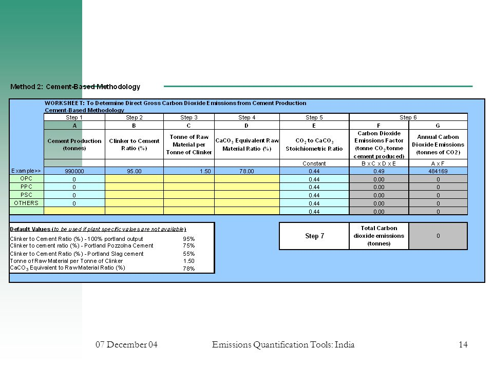 07 December 04Emissions Quantification Tools: India14