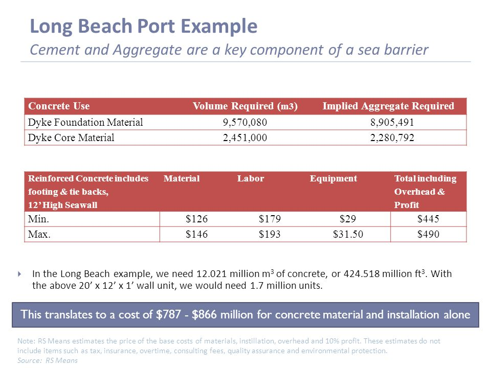 Cement and Aggregate are a key component of a sea barrier Long Beach Port Example  In the Long Beach example, we need million m 3 of concrete, or million ft 3.