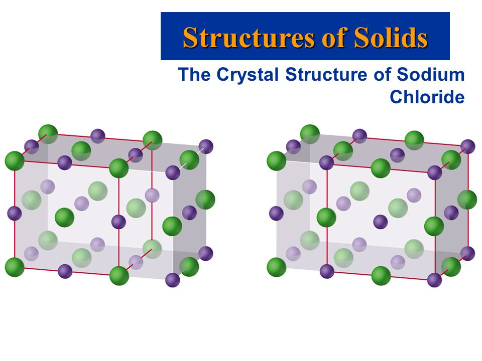 The Crystal Structure of Sodium Chloride Structures of Solids